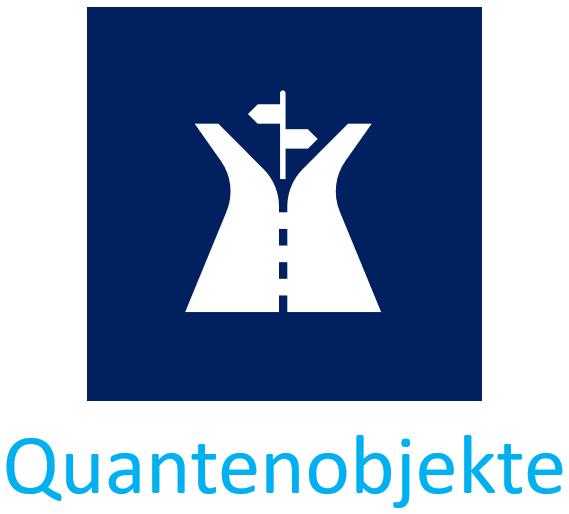 Piktogramm Quantenobjekte